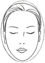 Как узнать форму лица тест